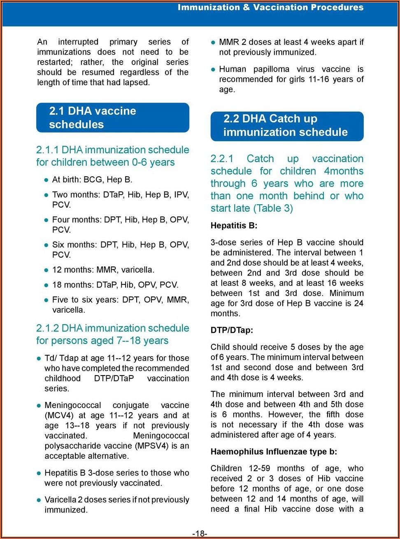 Hep B Vaccine Schedule Catch Up