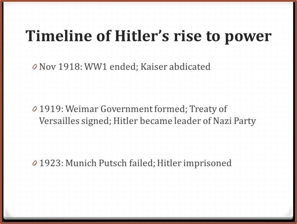 Hitler Coming To Power Timeline