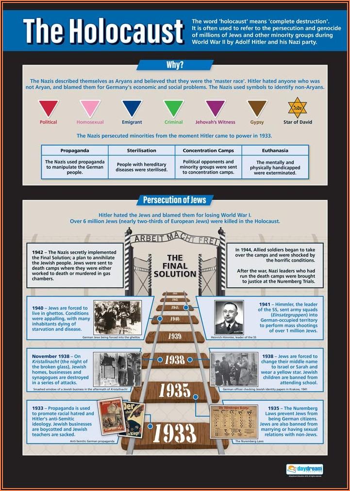 Jewish History Timeline Poster