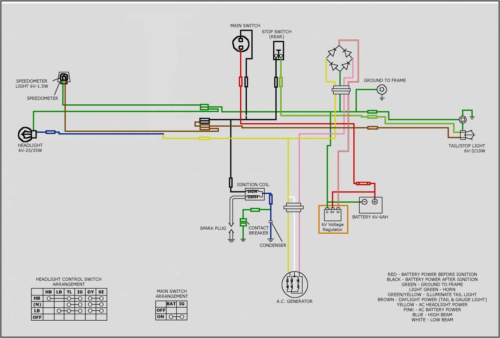 Simple Wiring Diagram For Motorcycle