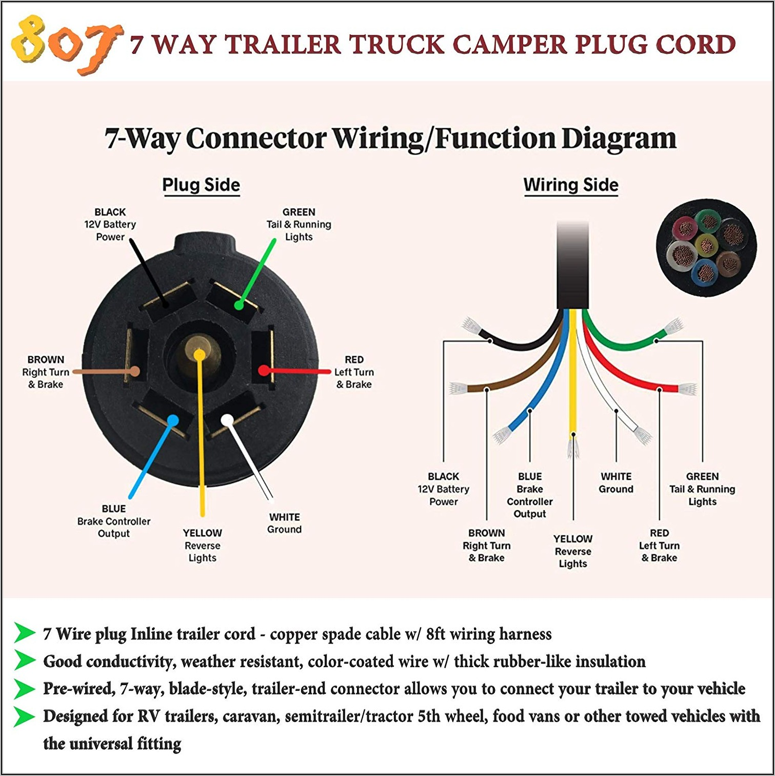 Simple Wiring Diagram For Trailer Lights