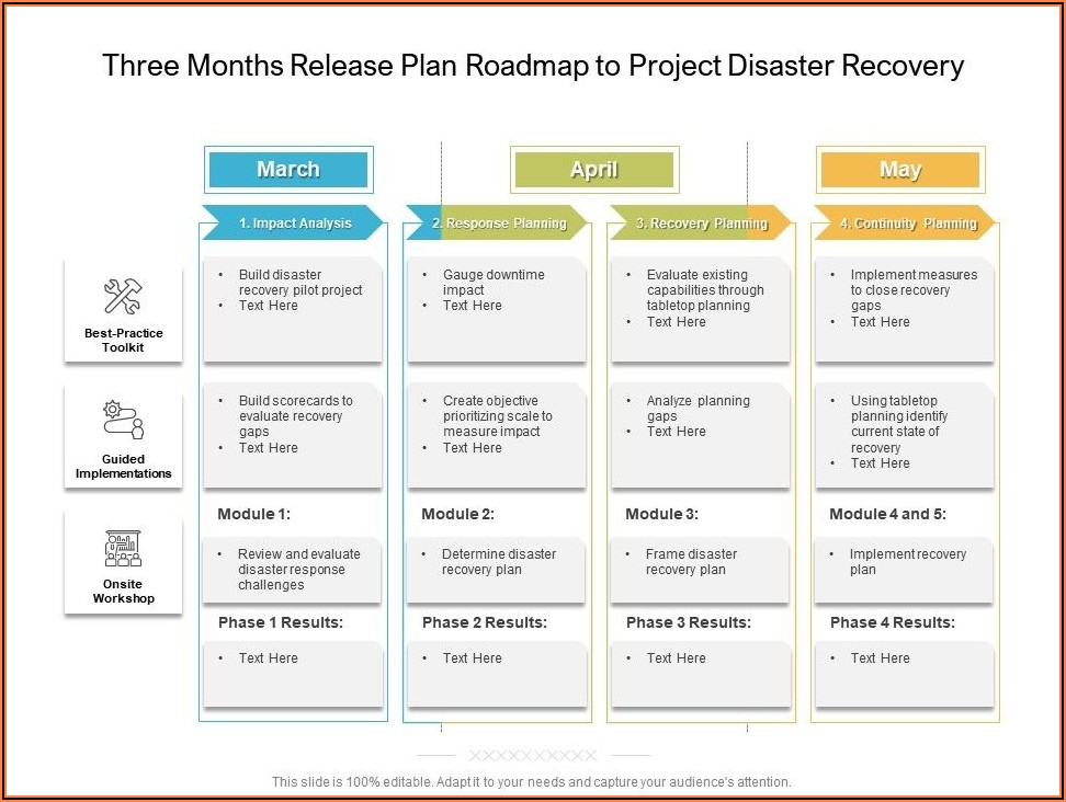 Three Month Project Plan Template