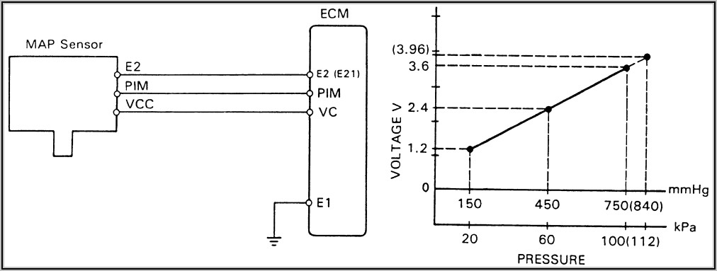 Toyota Car Audio Wiring Diagram
