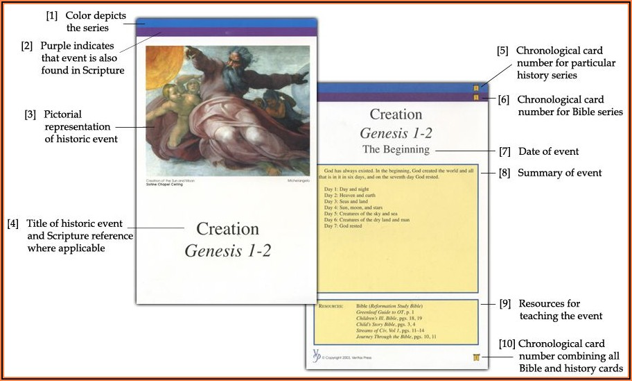 Veritas Press History Cards Middle Ages