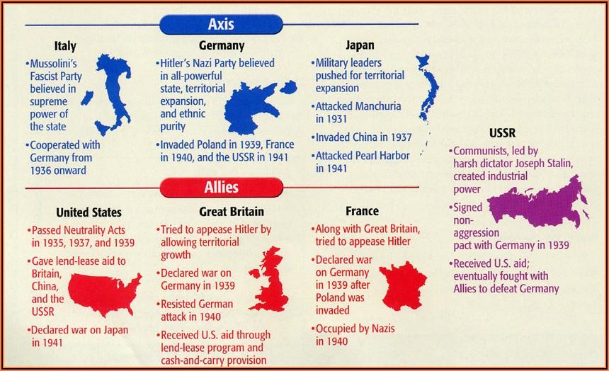 World War 2 Timeline Wikipedia