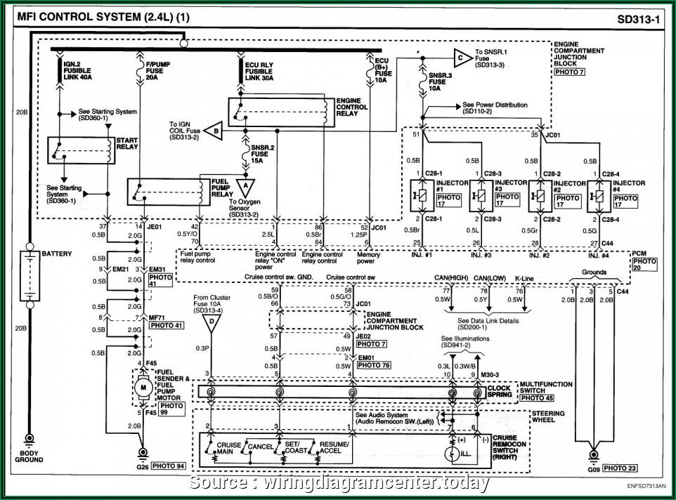 02 F150 Fuse Box Diagram