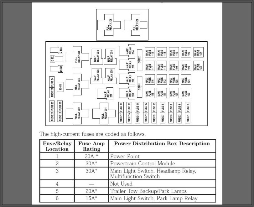 02 F150 Fuse Panel Diagram