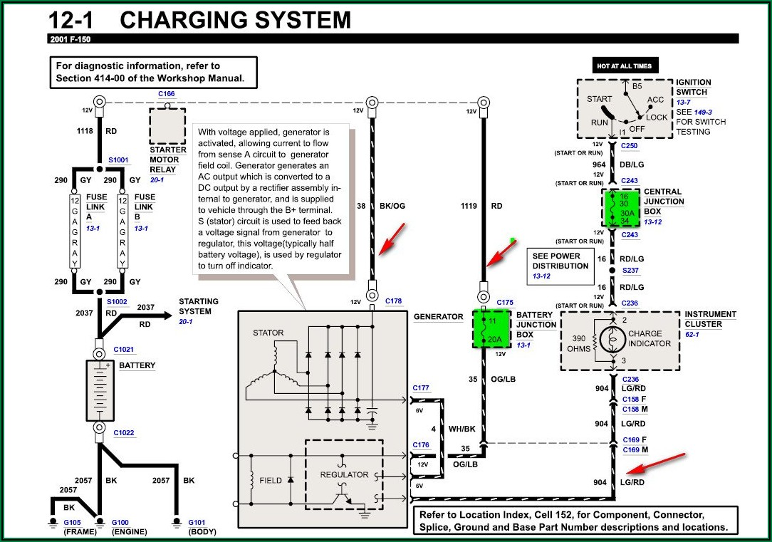 2001 F150 Fuse Panel Diagram