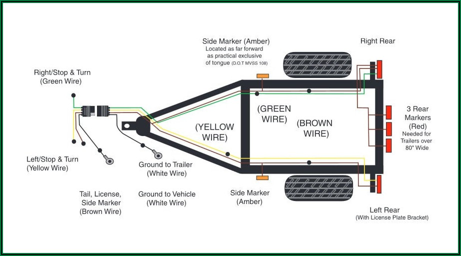 2001 Ford F150 Fuse Diagram