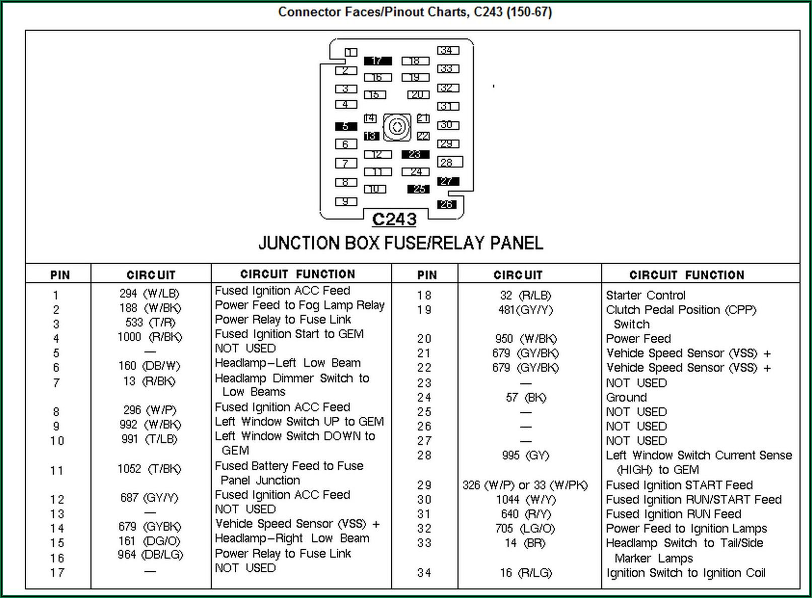 2001 Ford F150 Lariat Fuse Box Diagram