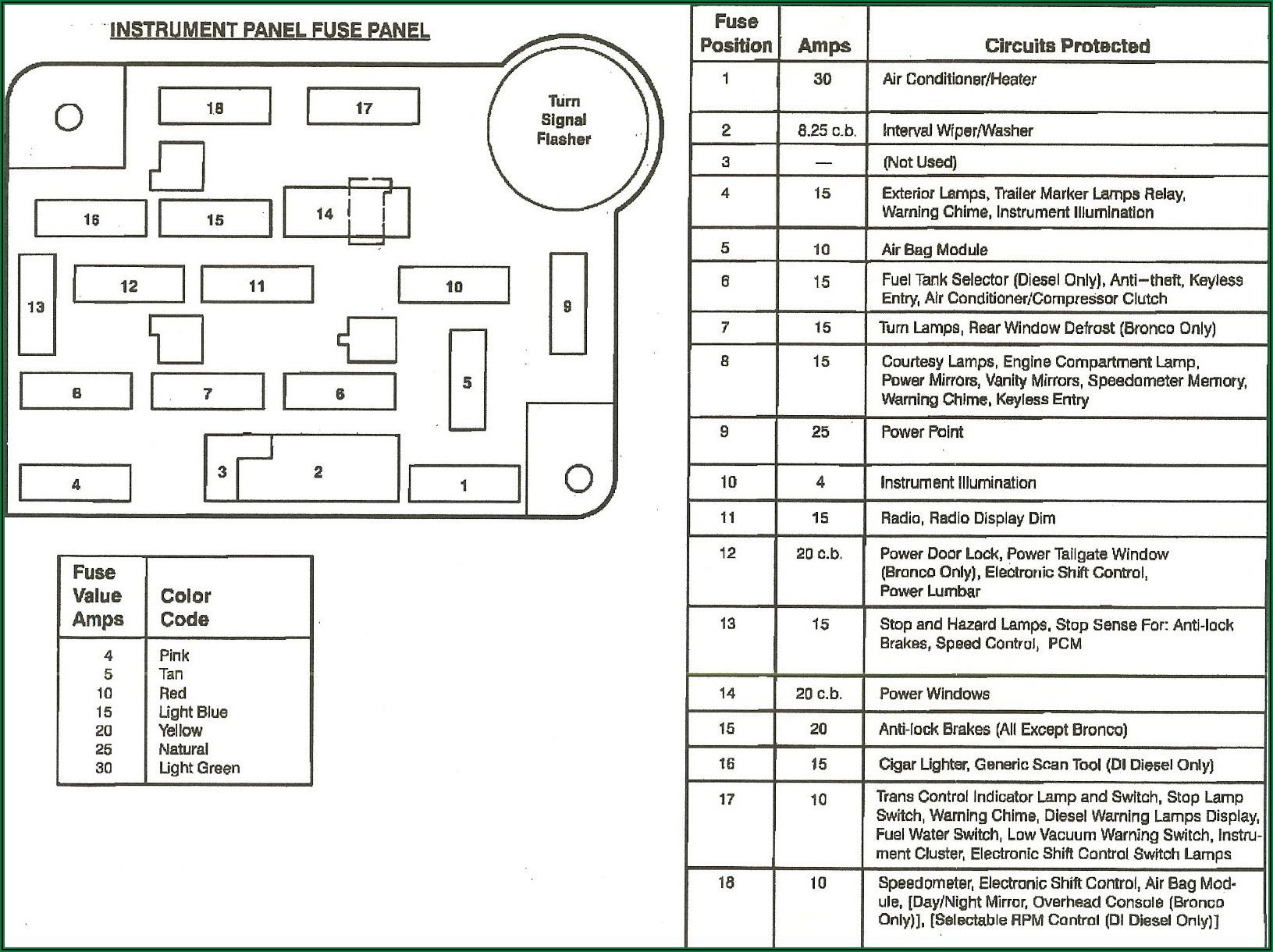 2002 Ford F150 Xlt Fuse Box Diagram