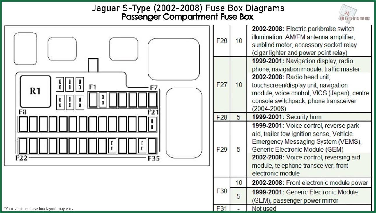 2002 Ford F250 Diesel Fuse Box Diagram