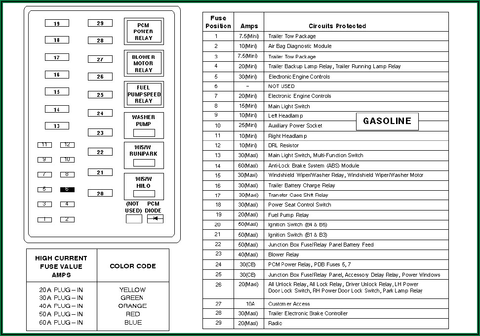 2002 Ford F250 Fuse Panel Diagram
