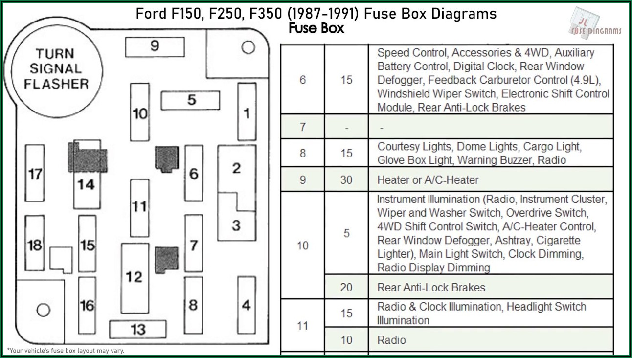 2002 Ford F250 Fuse Panel Layout