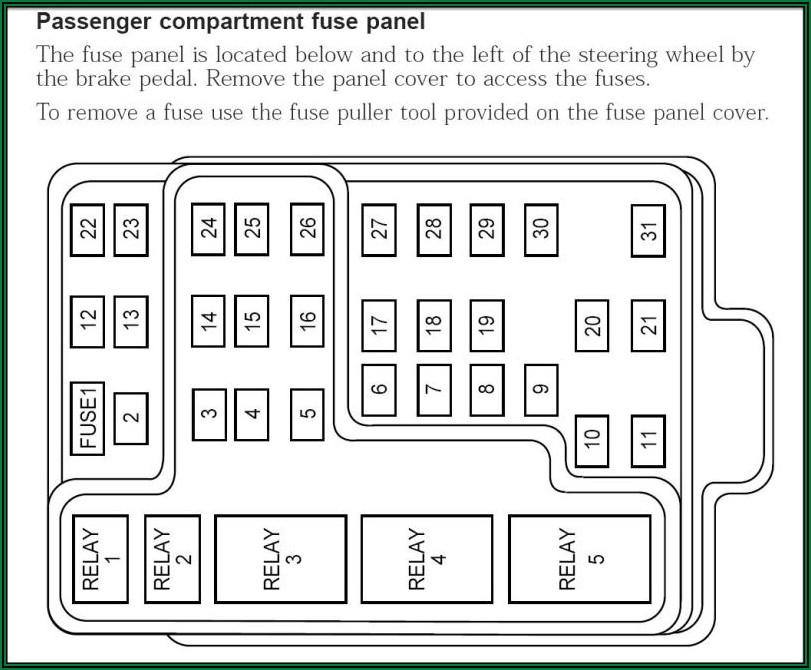 2002 Ford F250 Gas Fuse Box Diagram
