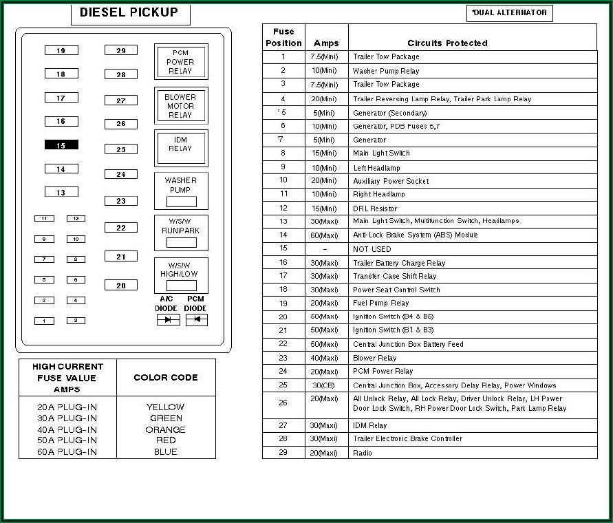 2002 Ford F450 Super Duty Fuse Box Diagram