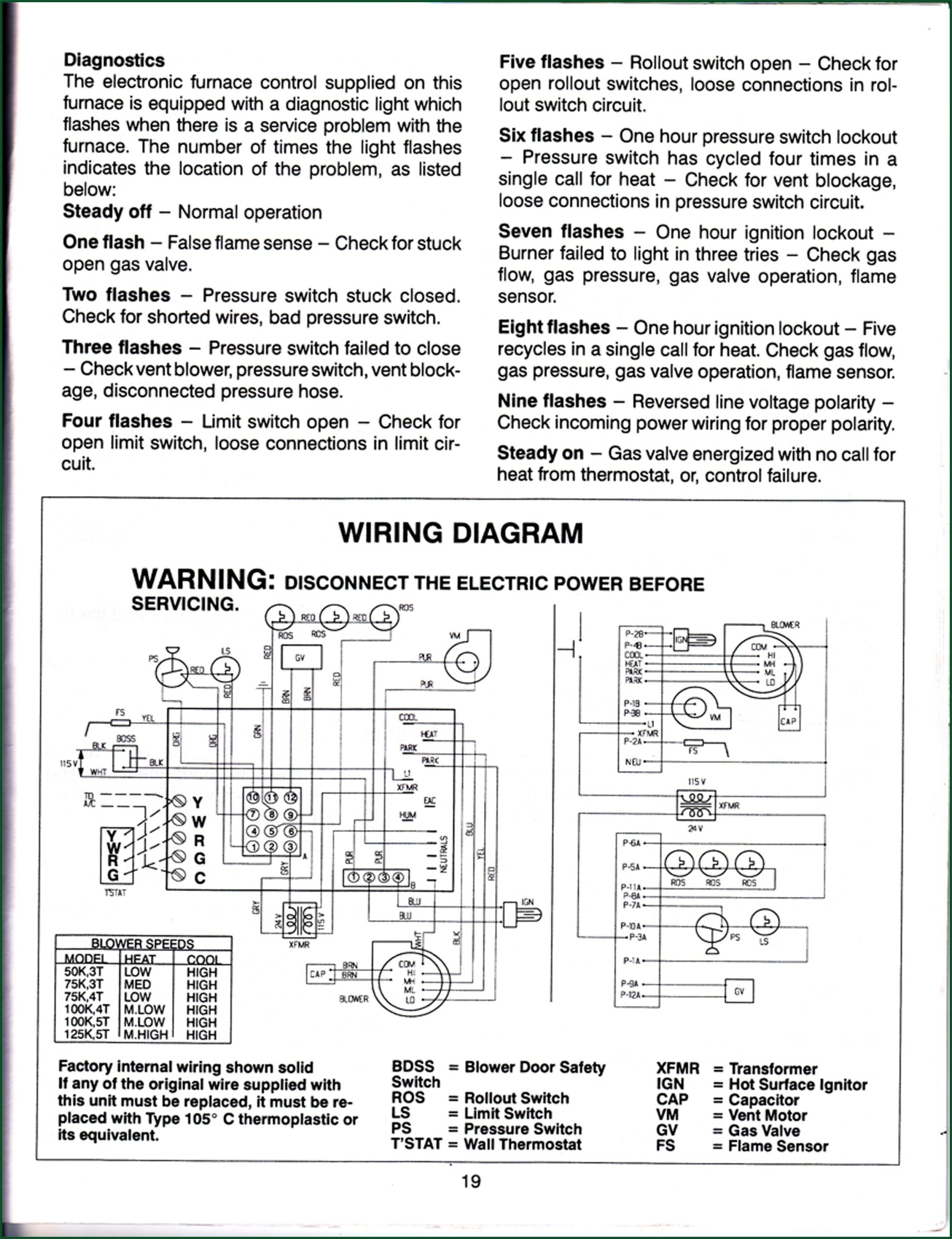 Air Compressor Capacitor Wiring Diagram
