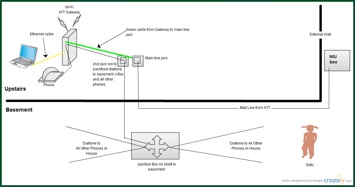 Att U Verse Installation Diagram
