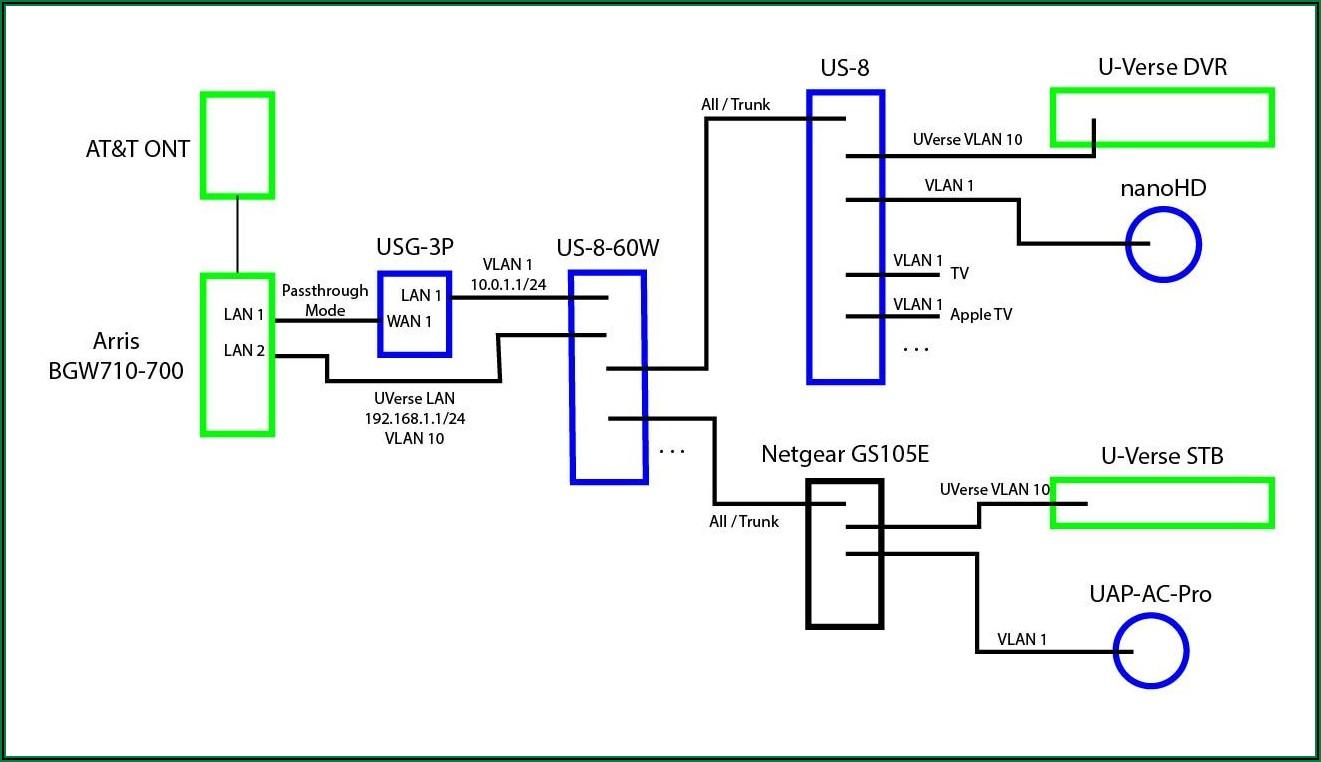 Att U Verse Tv Wiring Diagram