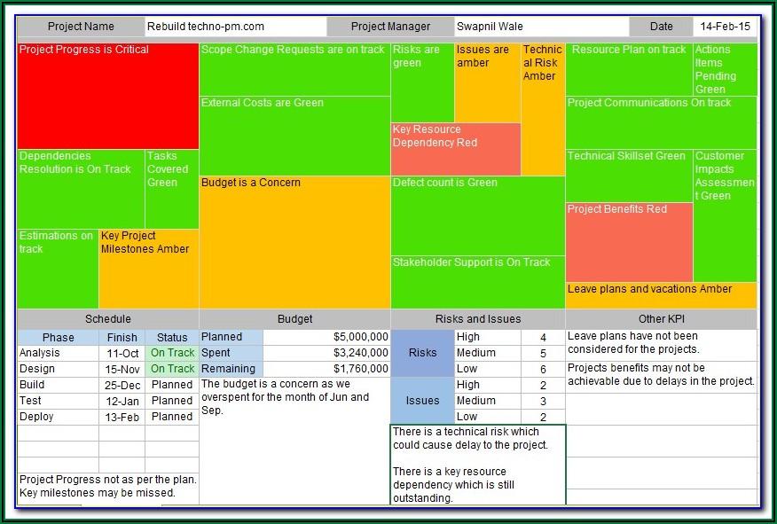 Aws Architecture Diagram Tool Online Free