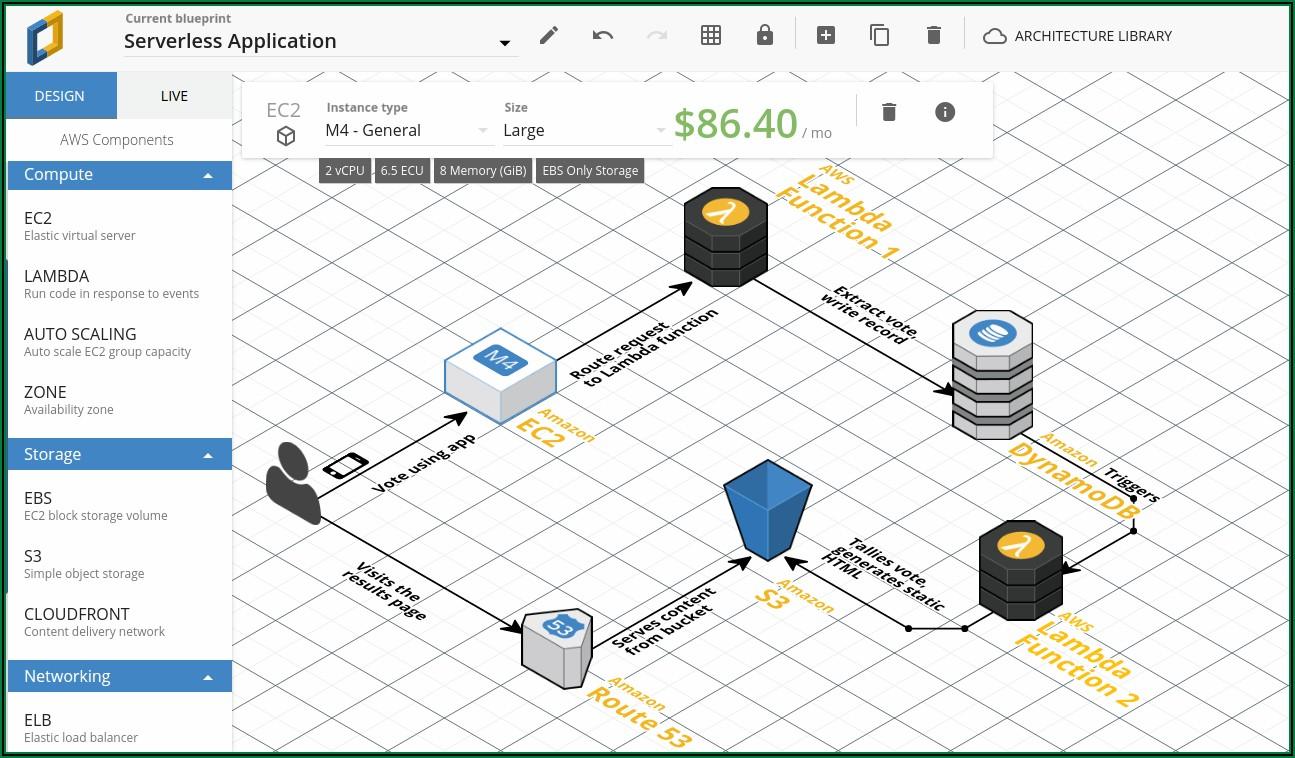 Aws Architecture Diagram Tool Open Source