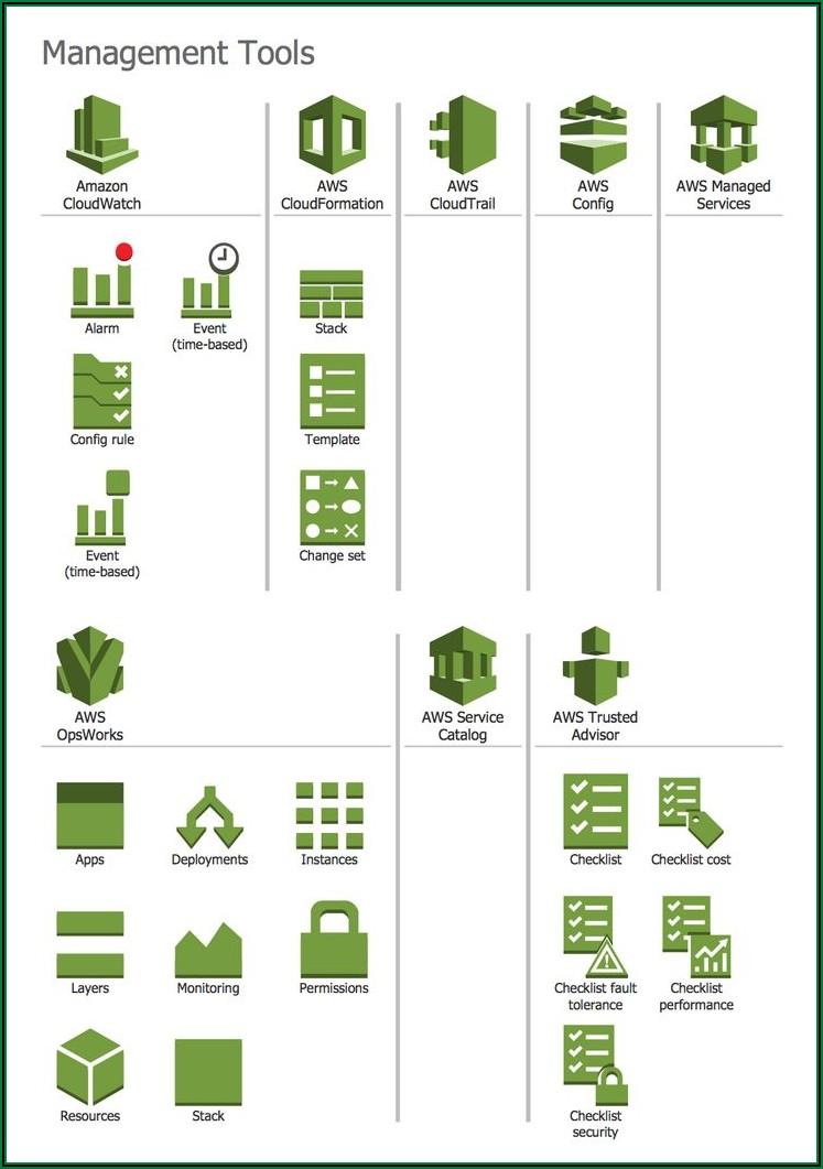 Aws Architecture Diagram Tools