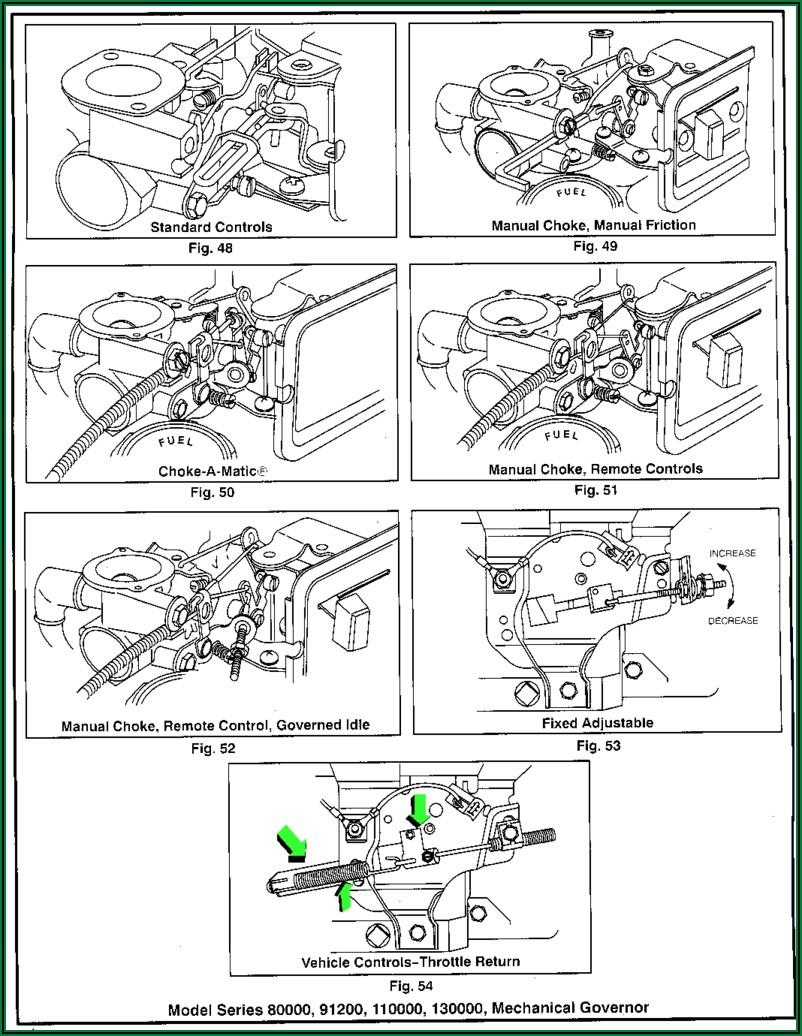 Briggs And Stratton Carburetor Choke Linkage Diagram