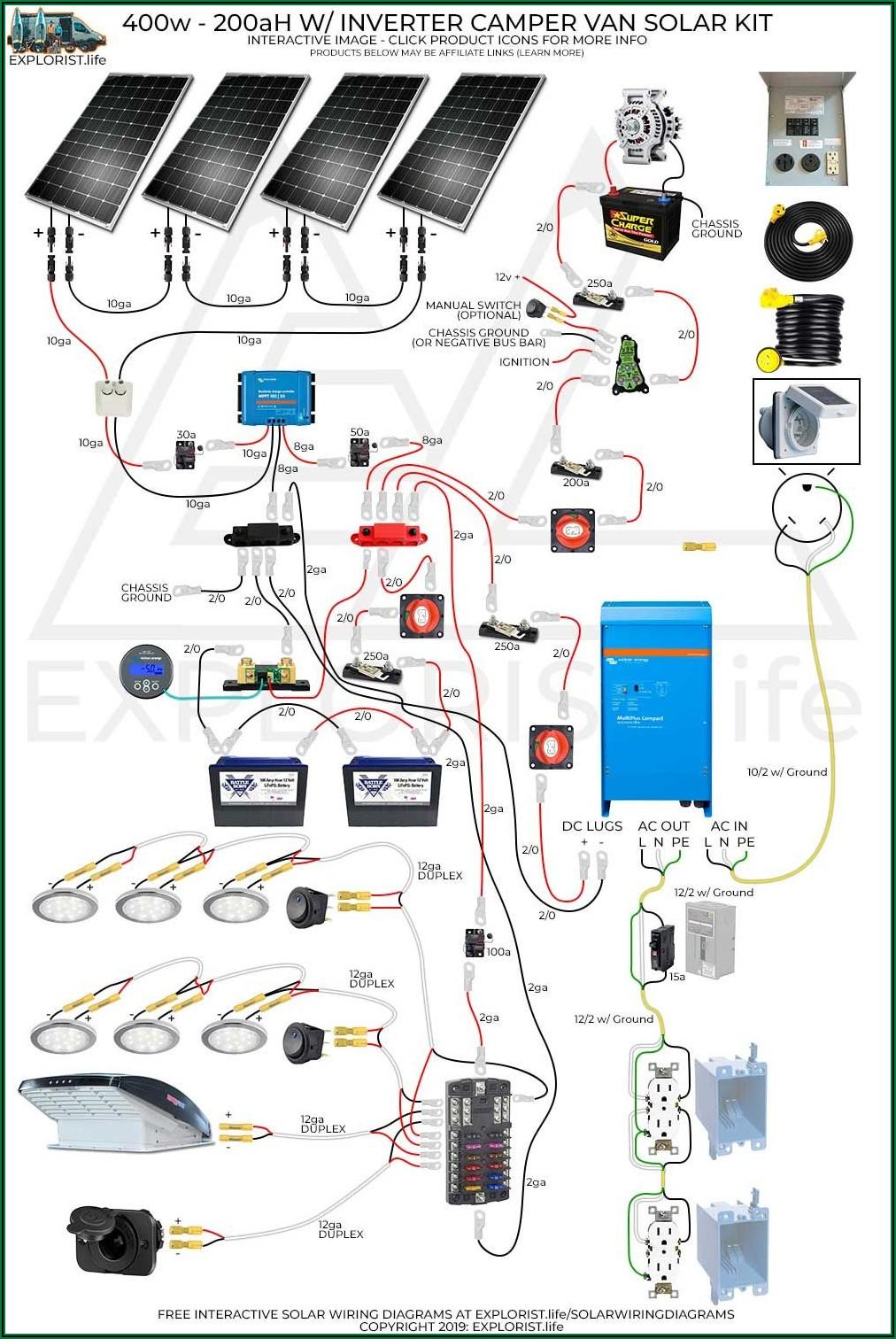 Camper Electrical Panel Wiring Diagram