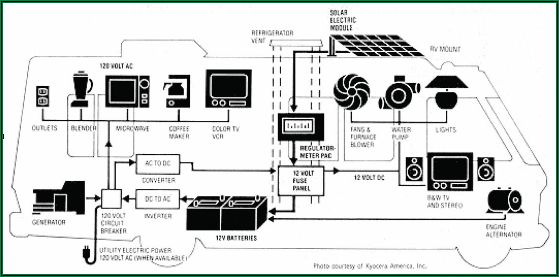 Campervan Electrical Installation Wiring Diagram