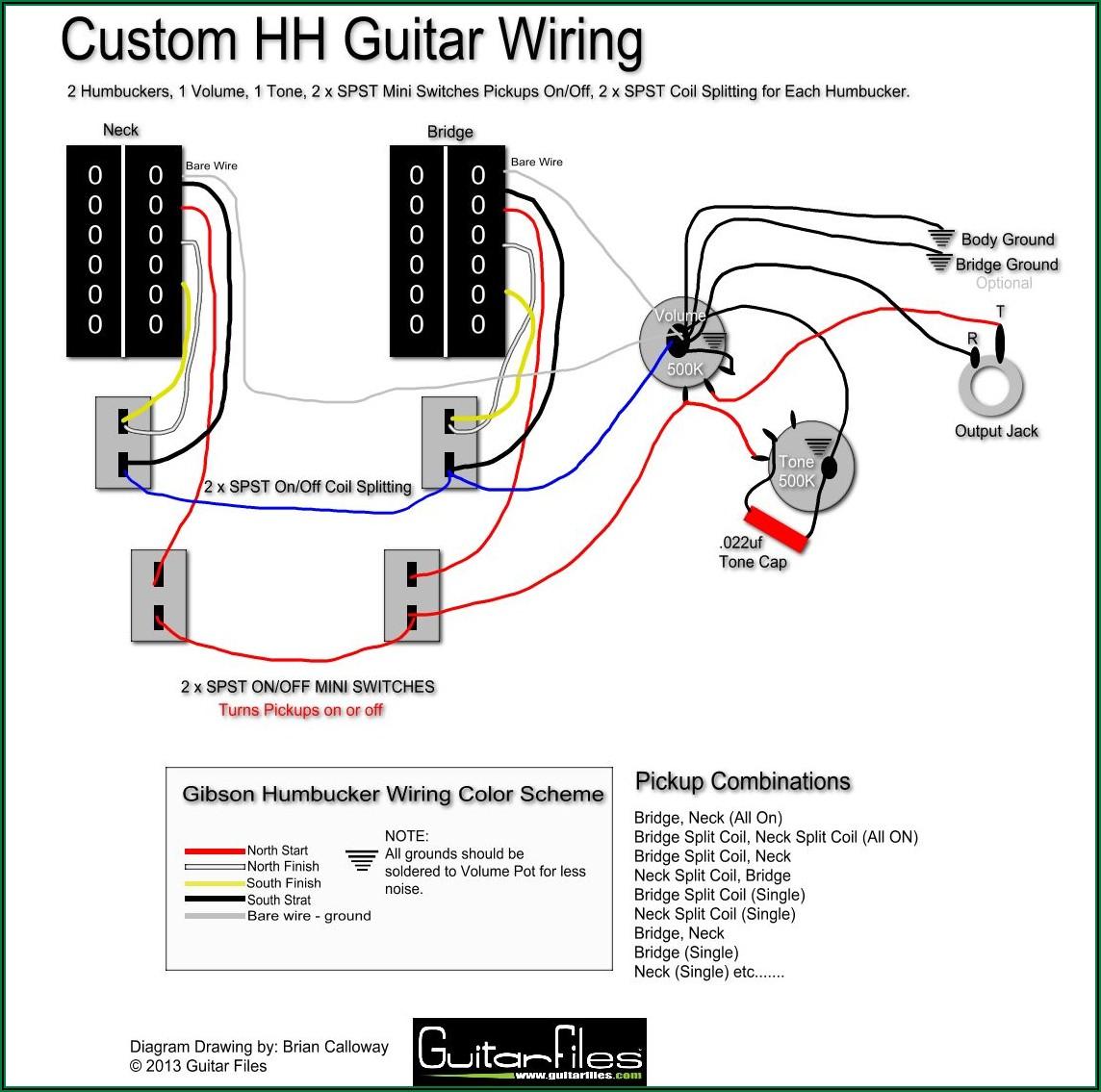 Electric Guitar Wiring Diagram Two Pickup