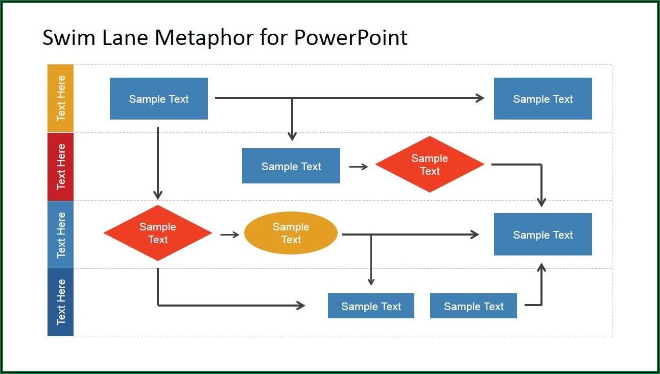 Free Swim Lane Diagram Template Powerpoint