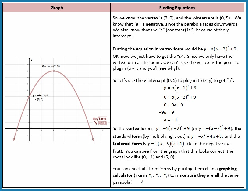 Graphing Quadratic Equations Word Problems Worksheet