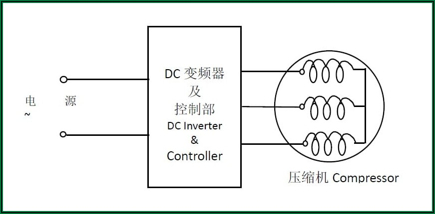 Inverter Compressor Wiring Diagram