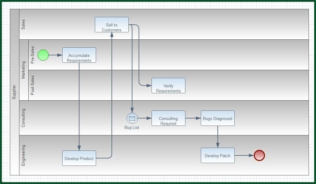 Swim Lane Diagram Microsoft Visio