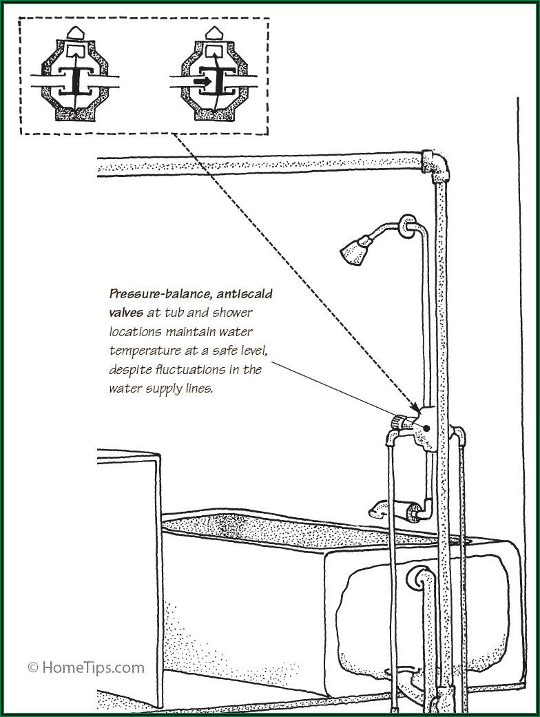 Tub Drain Installation Diagram